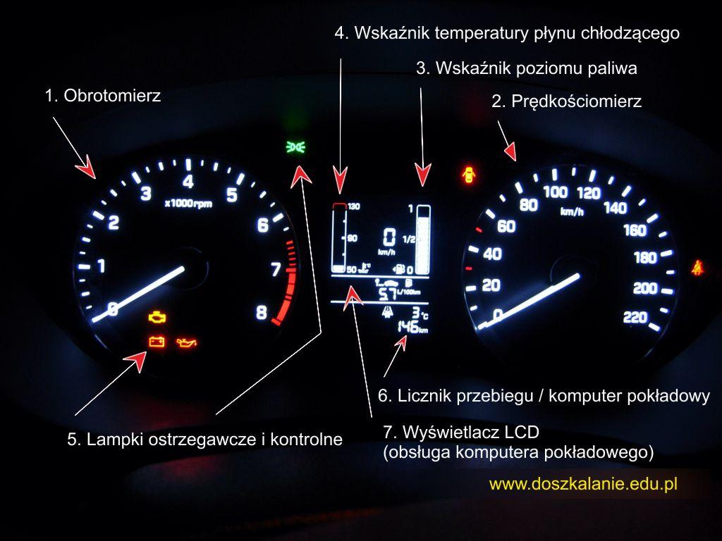 Wskazniki I Lampki Kontrolne W Samochodzie Hyundai I20